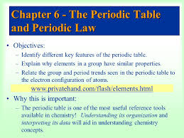 Chapter 6 - The Periodic Table and Periodic Law - ppt video online ...