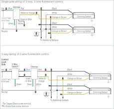 fluorescent 3 way dimmer wiring wiring diagram for you • lutron 3 way dimmer wiring diagram lutron 3 way dimmer switch wiring rh diagram alimy us