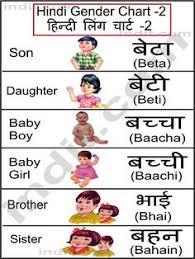 Translation Chart Hindi To English 51 Best Languages In India Images Learn Hindi Hindi