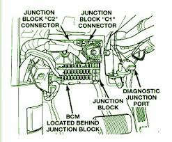 2005 cadillac cts transmission diagram wiring diagram for car engine cadillac srx electrical wiring diagram in addition 2002 dodge dakota radio replacement moreover cadillac catera oil