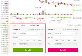 Binance Mco 0x Market Crypto Price Chart Expo Deco