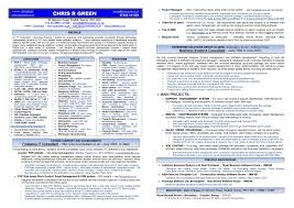 chris green co uk chris r green cv crg htm chris green co uk reuseweb co uk and your it consultant co uk c 2014 all intellectual graphical conceptual and electronic rights reserved chris r