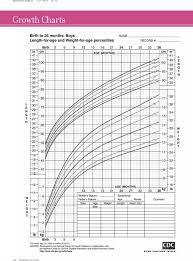 Percentile Height And Weight Chart Download Sample Girl Height Weight Percentile Chart Template