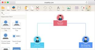 Online Organizational Chart Generator Www