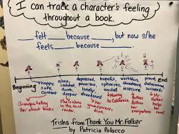 Character Change Anchor Chart