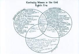 Georgia Davis Powers   Kentucky Women in the Civil Rights Era