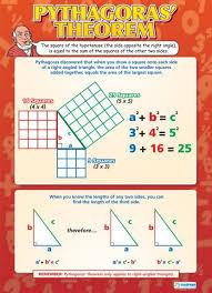 Pythagoras Theorem Chart Pythagoras Theorem Poster Teaching Math Math Poster