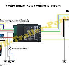 gregorywein co New Citroen Berlingo Van wiring diagram for towbar electrics dolgular com extraordinary bosal towbar wiring diagram fitfathers me mesmerizing towbar wiring diagram