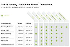 Social Security Comparison Chart Social Security Death Index Comparison Across Genealogy Sites