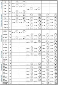 3 way switch wiring methods 3 discover your wiring diagram 3 way light wiring diagram switch and outlet
