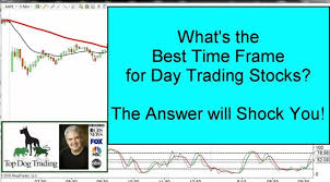 Day Trading Stocks Whats The Best Time Frame