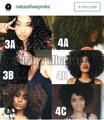 Curl Texture Chart 14 Hair Type Race Acilodevsitesi Com Black Hair Chart Type