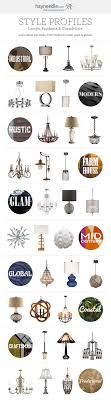 styles of lighting. take a glance at our quick overview of 10 top styles in lighting youu0027 6