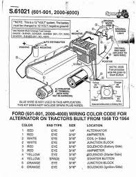 linode lon clara rgwm co uk ignition switch wiring diagram ford wiring diagram for ignition or starter switch ford 6600 tractor how do you connect the wiring to the leads on an ignition switch for a ford model 6600