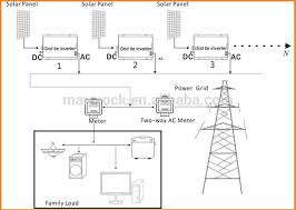 aliexpress com buy 200w 18v grid tie micro inverter 10 5 28v dc wiring diagram jpg