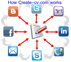Put My Cv Online Create My Cv Online For Free