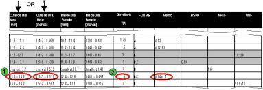 12 Unf Thread Chart Thread Identification Checkfluid