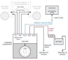 amplifier wiring diagrams how to add an amplifier to your car audio how to install a car amplifier diagram adding a subwoofer diagram