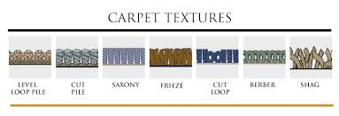 types of carpet - Google Search