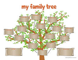 Family Tree Picture Template Family Tree Template For Kids Template Free Download