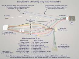 simple wiring diagram for jvc car radio jvc car stereo wiring jvc car stereo wiring harness at Wiring Diagram Jvc Car Stereo