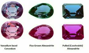 Ruby Gemstone Color Chart Alexandrite Color Chart Alexandrite Diamond Jewelry