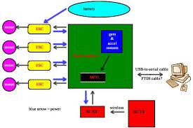 helicopter wiring diagram helicopter wiring diagrams large helicopter wiring diagram fa9s81wgow3zjqr large
