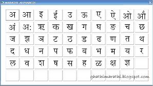 Image Result For Sampurna Marathi Barakhadi Chart Diagram