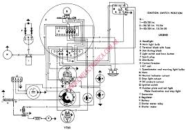 polaris twin 700 sportsman wiring diagram polaris discover your sv650 wiring diagram for racing polaris twin 700 sportsman