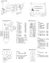 1995 oldsmobile truck silhouette 3 8l fi ohv 6cyl repair guides 1 fuse and circuit breaker locations 1989 91 4runner