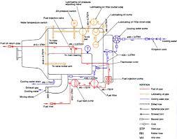 yanmar 1gm10 chapter 1 1gm piping diagram