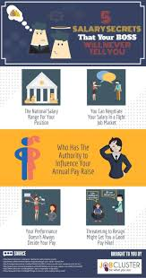 20 Best Personality Development Images On Pinterest Career Advice