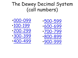 15 What Is The Dewey Decimal System Guatemalago