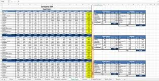 financial projections template it startup financial projections excel model template