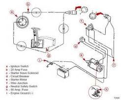 similiar boat starter wiring diagram keywords have a lucas stater on a holden 308 engine in a ski boat starters