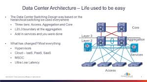 Datacenter Switching Design Vxlan Nexus 9000 Essentials For The Data Center Karim Afifi