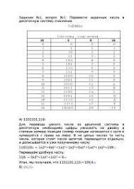 Перевод числа из одной системы счисления в другую блок схема  Перевод числа из одной системы счисления в другую блок схема алгоритма поиска наименьшего числа
