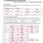 moreover chemical formula writing worksheet chemistry formula sheet also Chemical Formula Practice  1 Bonding Basics Practice Page 9th together with WKS001 032 307145   Chemical Formula Writing Worksheet Write also Chemical Formula Writing Worksheet   Chemical Formula Writing likewise Ionic  pound Formula Writing Worksheet Answer Key as well Chemical Formula Writing Worksheet Answer Key   Semnext further Chemistry Formula Sheet   Chemistry Worksheet Naming Formula further Chemical Formula Writing Worksheet Review with Answer Key pdf in addition  furthermore chemical formula writing worksheet chemistry formula sheet. on latest chemical formula writing worksheet