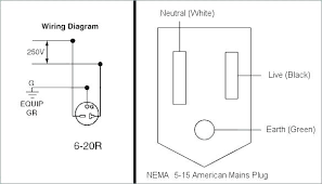 nema l5 30 locking plug receptacle 30r 30p outlet twist lock nema l5 30 wiring diagram wire 6 online 5 30r receptacle 30p to 20r adapter nema l5 30 twist locking plugs connector 5 wiring diagram