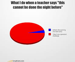70 Funniest Graphs And Charts Thedailytop Com