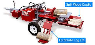 best electric wood splitter reviews chainsaw journal log splitter diagram