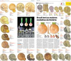 Olympic Medal Designs Since 1896 Brazil Will Have The Biggest Olympic Medals Visualoop