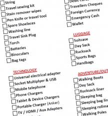 How To Pack Your Suitcase Like A Pro With My Free Packing Checklist
