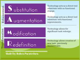 examples of transforming lessons through the samr cycle 8 examples of transforming lessons through the samr cycle
