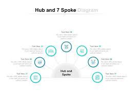 Org Chart Google Slides Hub And 7 Spoke Diagram Graphics Presentation Background