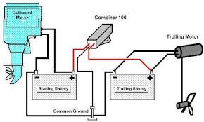 wiring diagram for a 24 volt trolling motor the wiring diagram charging a trolling battery from your outboard wiring diagram
