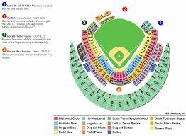 75 Extraordinary Dodger Stadium Row Chart
