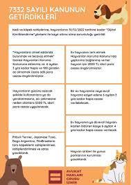 """Avukat Hakları Grubu İzmir on Twitter: """"7332 sayılı Kanunla Hayvanları  Koruma Kanunu'nda yapılan birtakım değişiklikler şöyle 👇🏻 🐈 🐶 🦢 🐻 🦆…  """""""