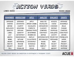 Resume Power Verbs Resume Active Verbs List 53 Cardontorrerosario Com