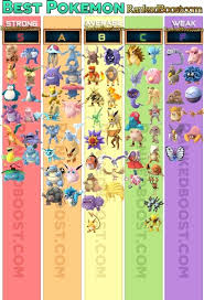 Pokemon Silver Weakness Chart Pokemon Soul Silver Online Charts Collection